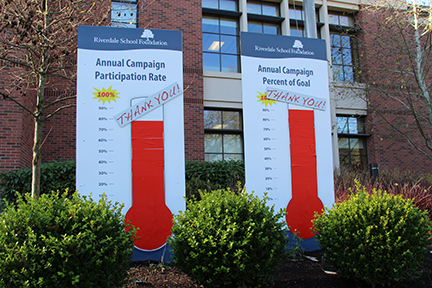 thermometer signs showing contribution and participation rates