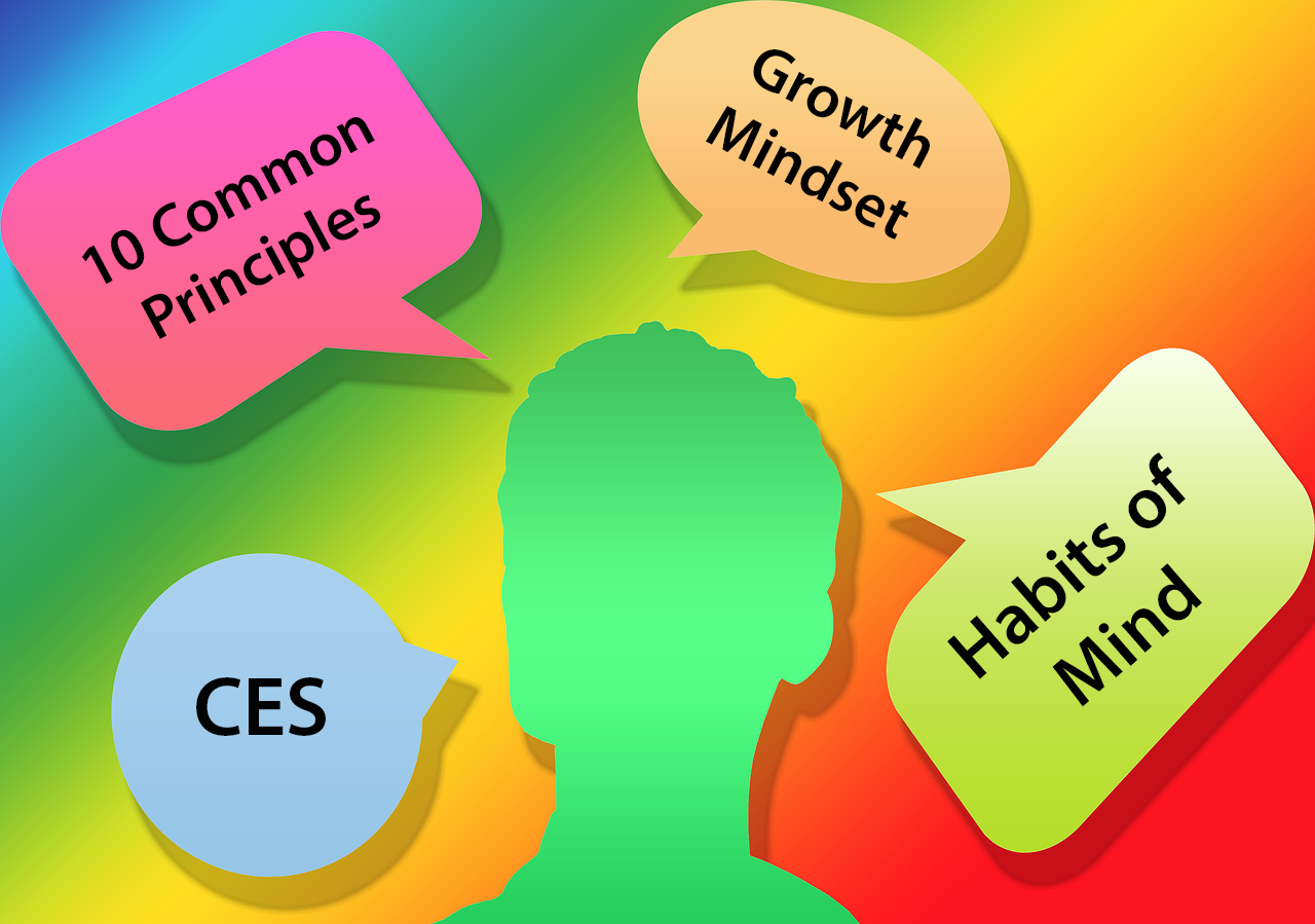 silhouette with thought bubbles saying CES, Habits of Mind, Growth Mindset and 10 common principles